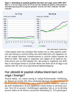 Psykisk ohälsa i Sverige